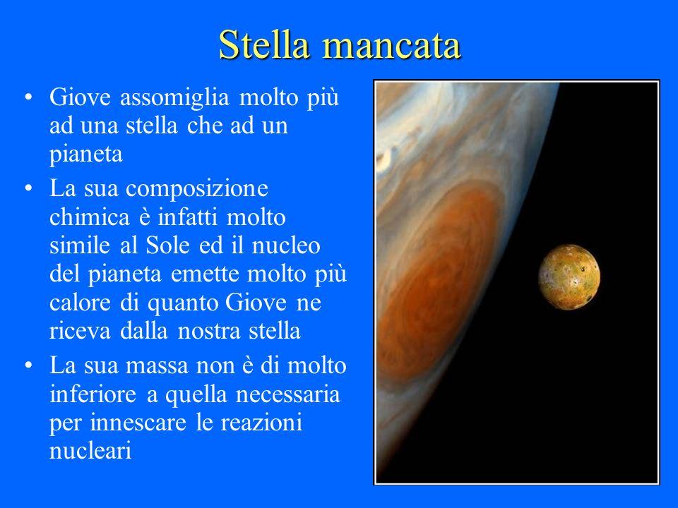 Stella mancata Giove assomiglia molto più ad una stella che ad un pianeta.