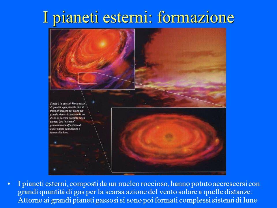 I pianeti esterni: formazione