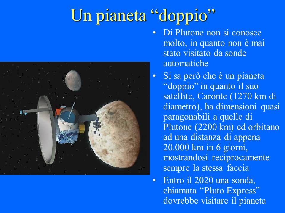 Un pianeta doppio Di Plutone non si conosce molto, in quanto non è mai stato visitato da sonde automatiche.