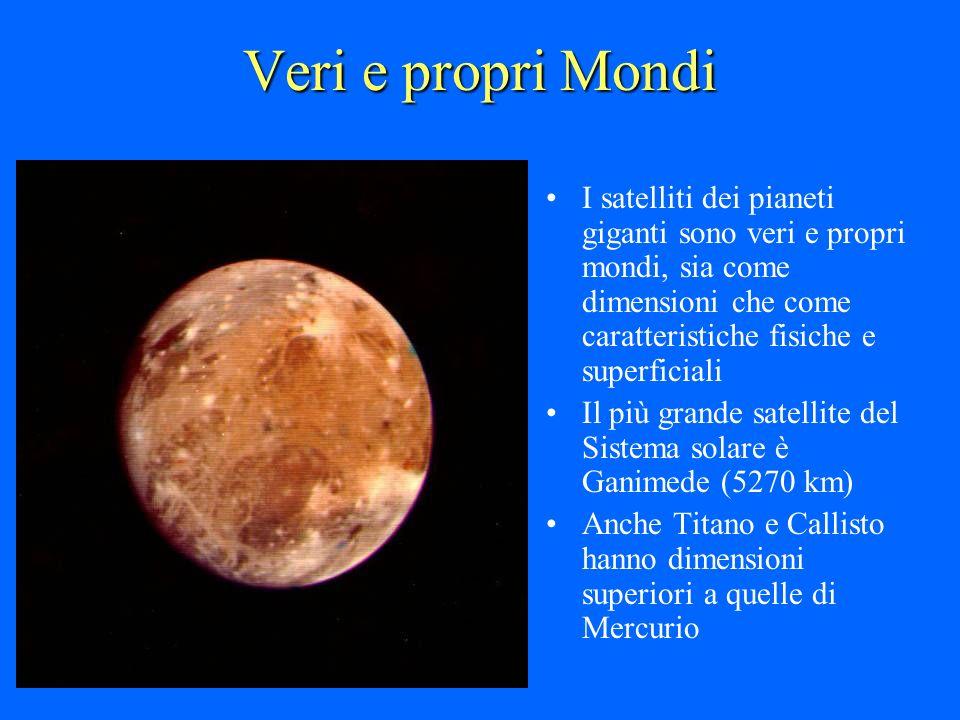 Veri e propri Mondi I satelliti dei pianeti giganti sono veri e propri mondi, sia come dimensioni che come caratteristiche fisiche e superficiali.