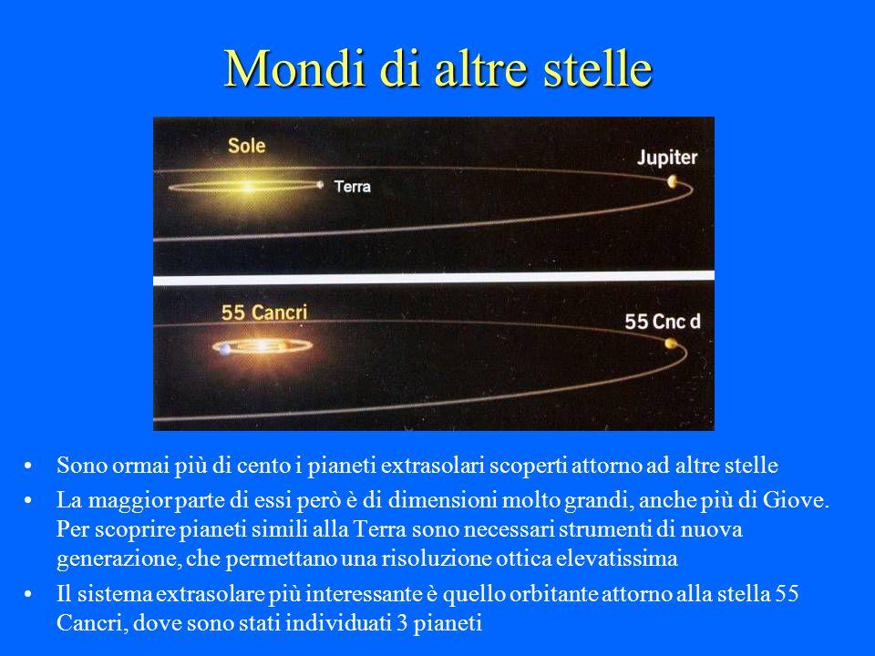 Mondi di altre stelle Sono ormai più di cento i pianeti extrasolari scoperti attorno ad altre stelle.