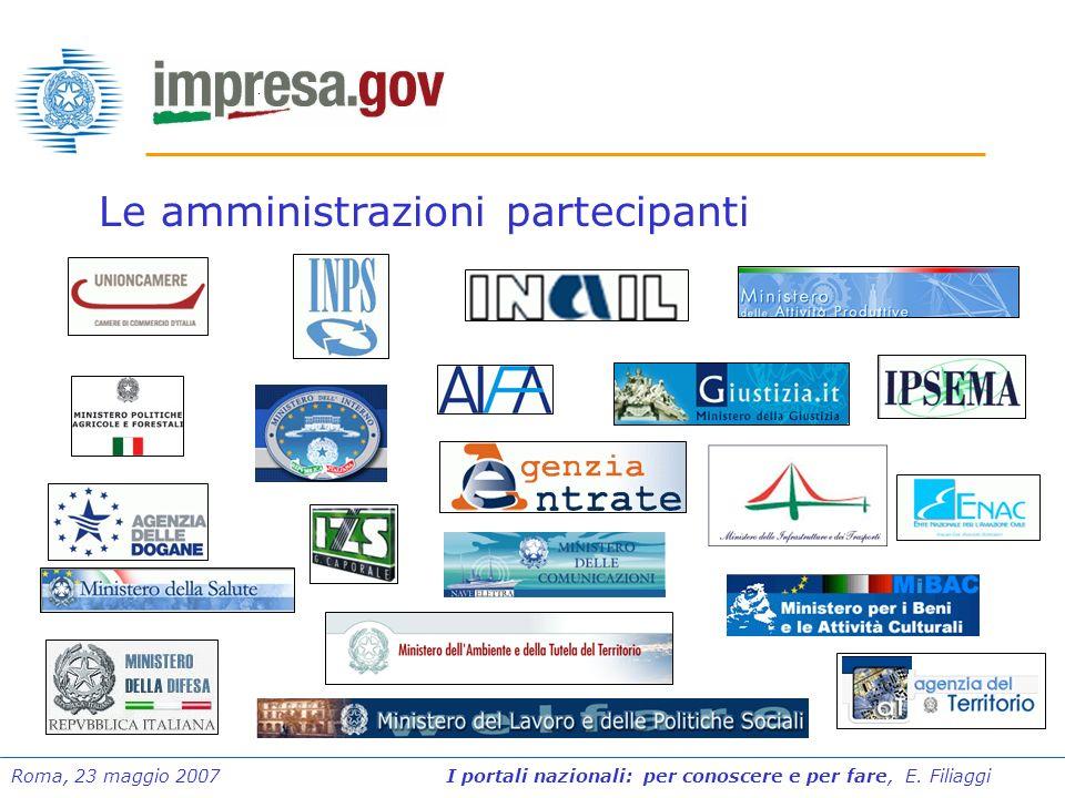 Le amministrazioni partecipanti