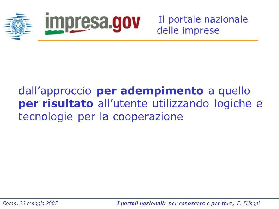 Il portale nazionale delle imprese