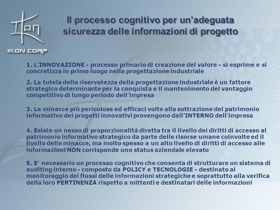 Il processo cognitivo per un'adeguata sicurezza delle informazioni di progetto