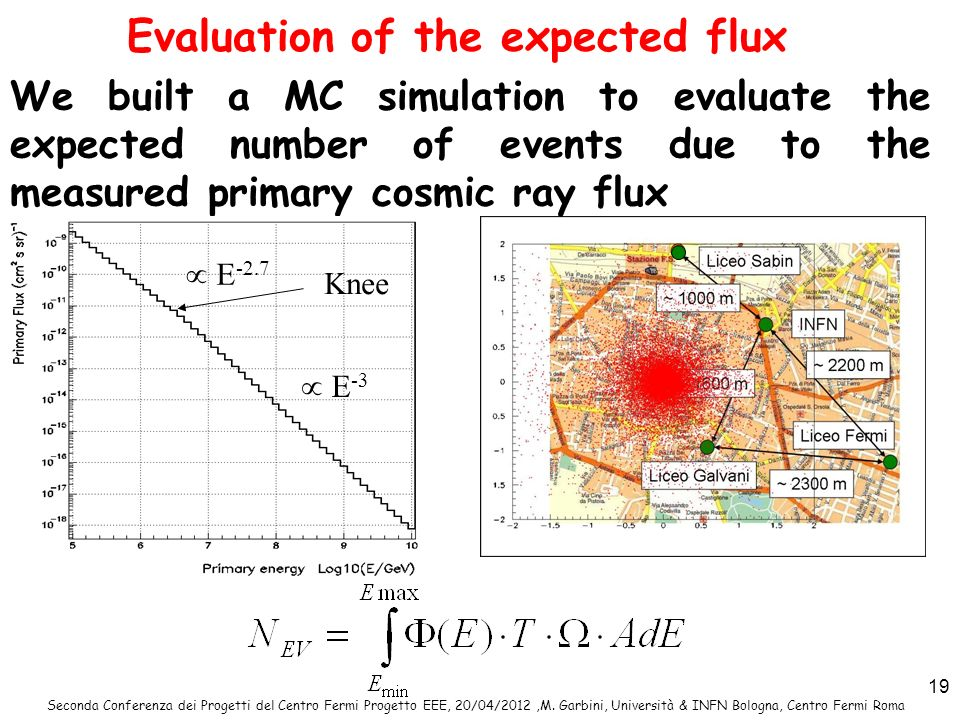 Evaluation of the expected flux