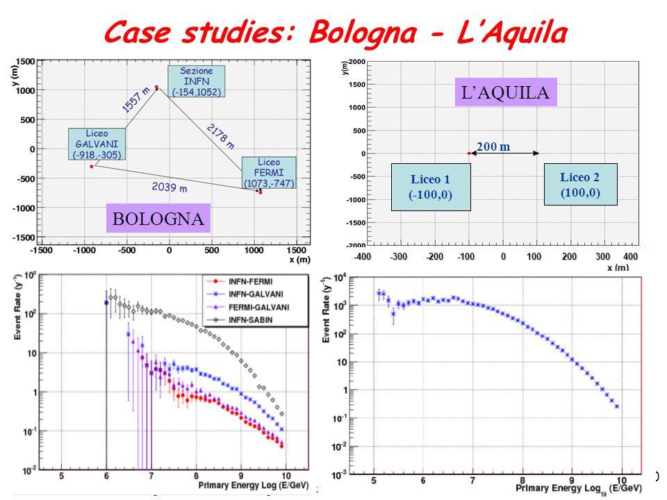 Case studies: Bologna - L'Aquila