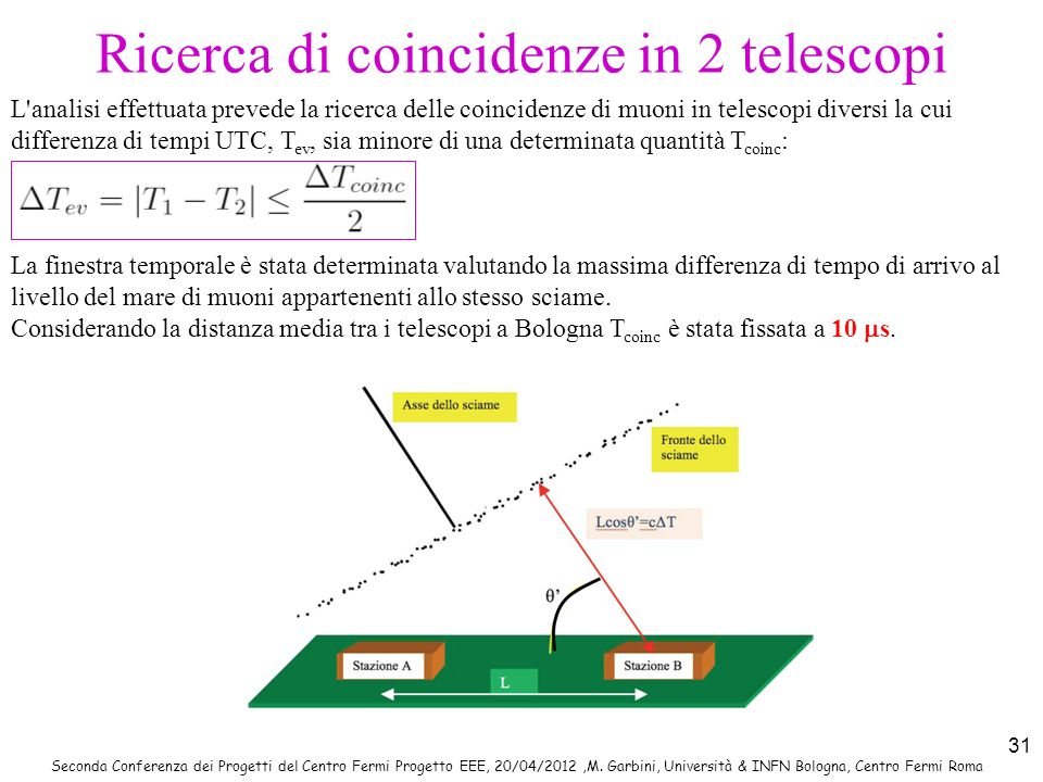 Ricerca di coincidenze in 2 telescopi