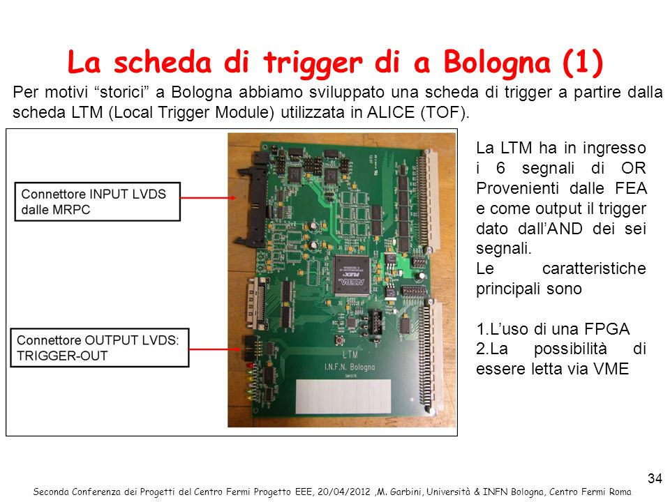 La scheda di trigger di a Bologna (1)