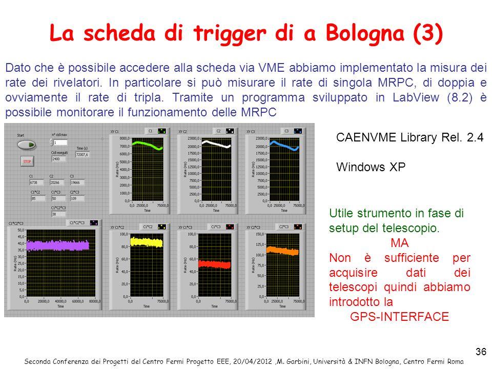 La scheda di trigger di a Bologna (3)