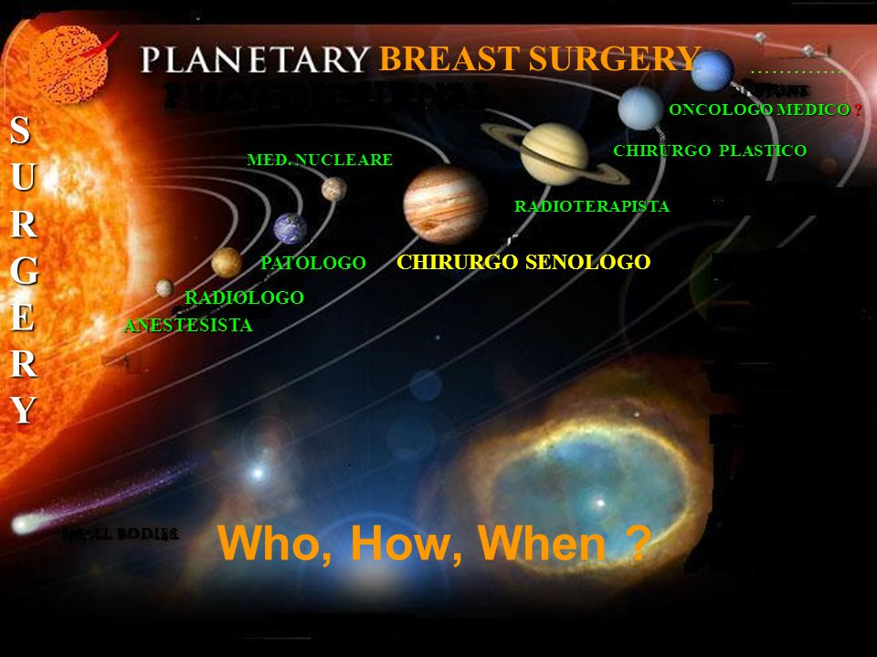 Who, How, When S U R G E Y BREAST SURGERY ………….. CHIRURGO SENOLOGO