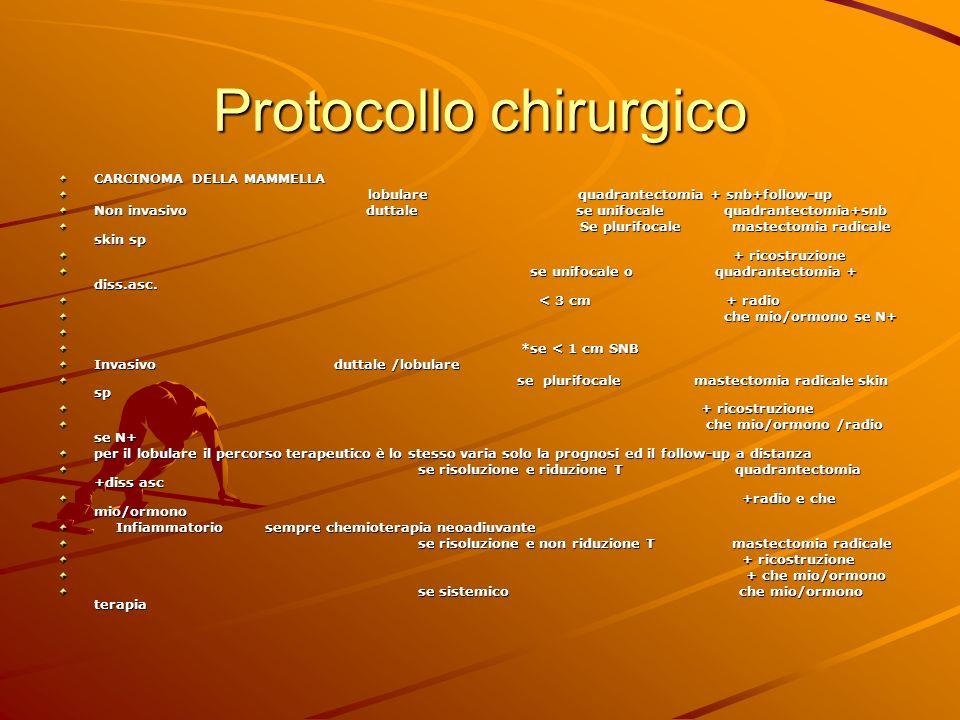 Protocollo chirurgico