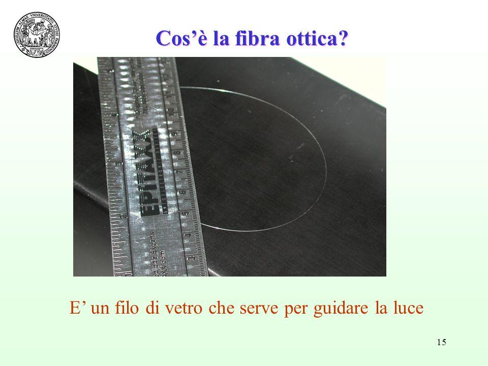 Cos'è la fibra ottica E' un filo di vetro che serve per guidare la luce