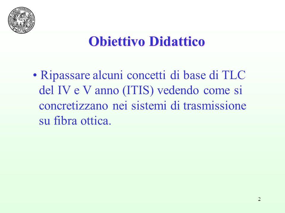 Obiettivo Didattico Ripassare alcuni concetti di base di TLC
