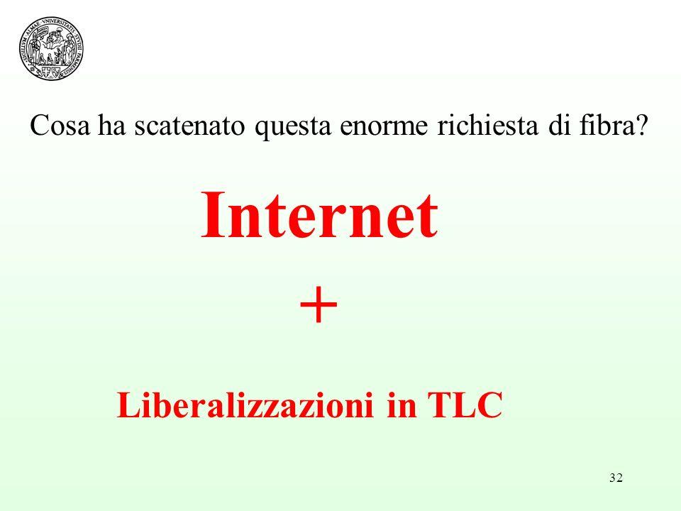 Liberalizzazioni in TLC