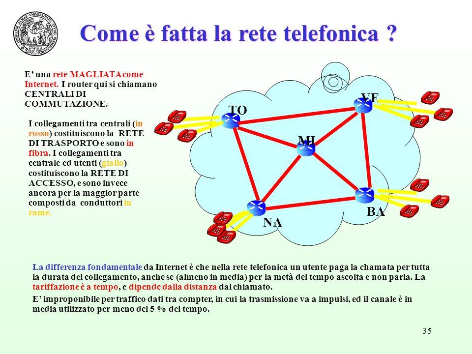 Come è fatta la rete telefonica