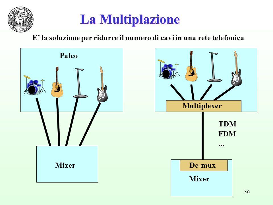 La Multiplazione E' la soluzione per ridurre il numero di cavi in una rete telefonica. Mixer. Palco.