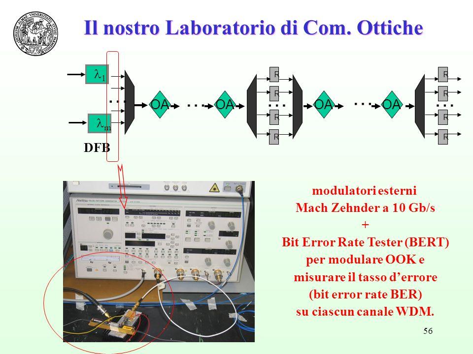 Bit Error Rate Tester (BERT) misurare il tasso d'errore
