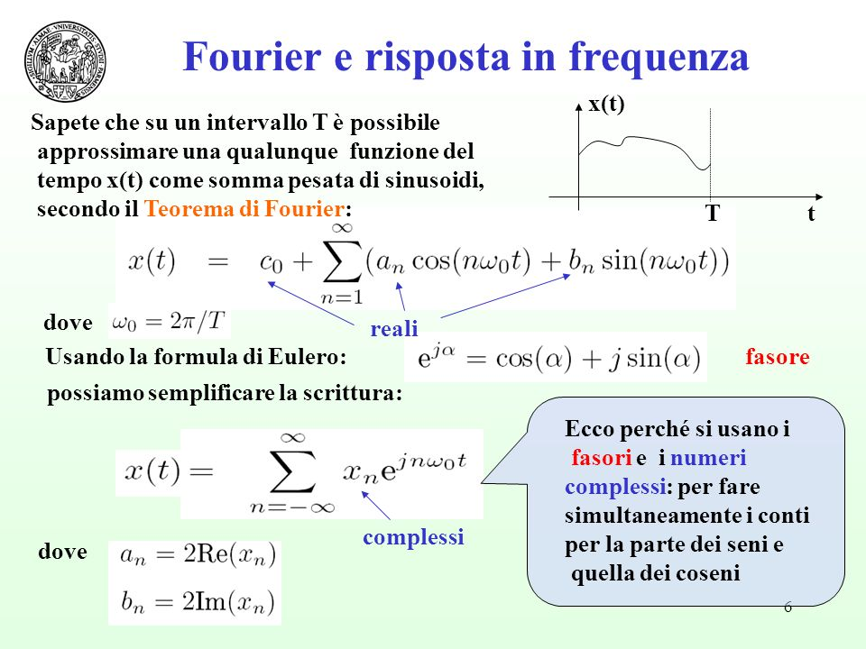 Fourier e risposta in frequenza
