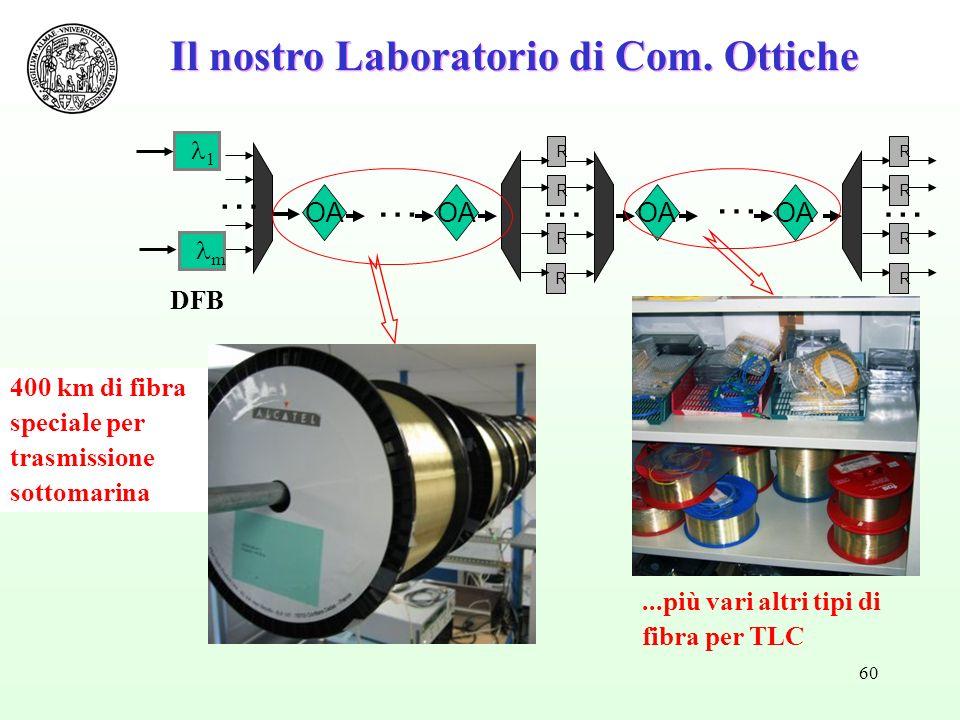 Il nostro Laboratorio di Com. Ottiche