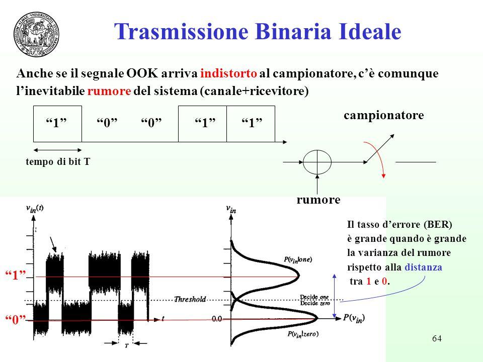 Trasmissione Binaria Ideale