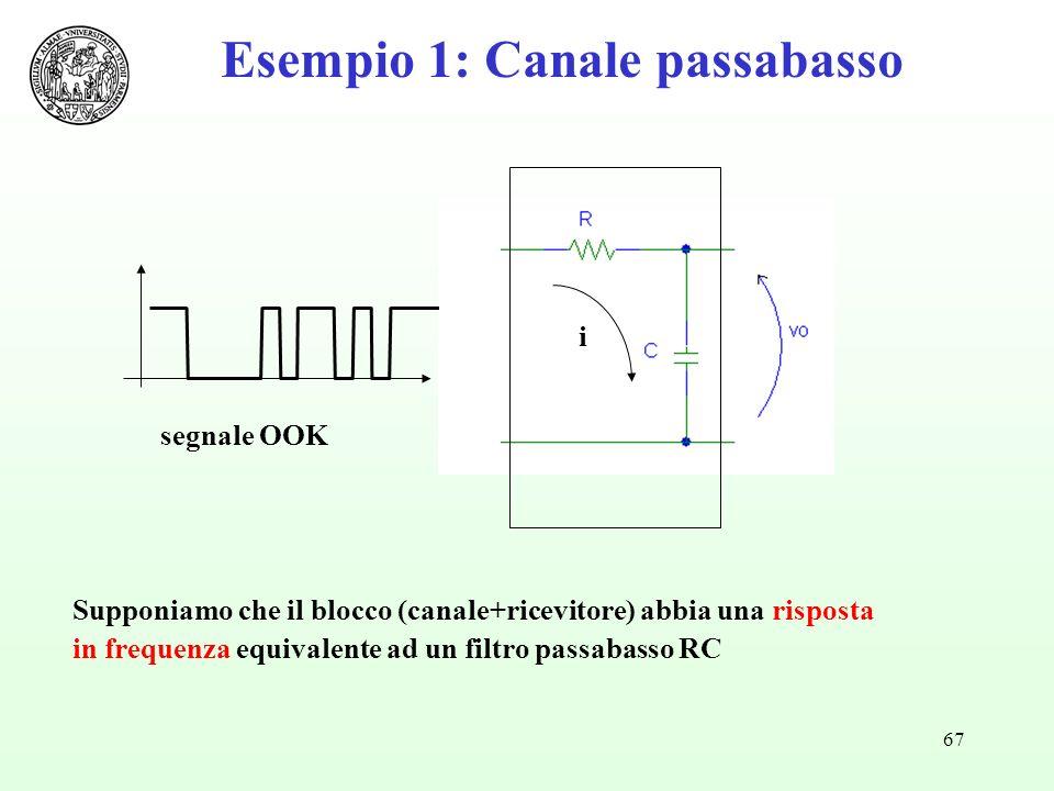 Esempio 1: Canale passabasso