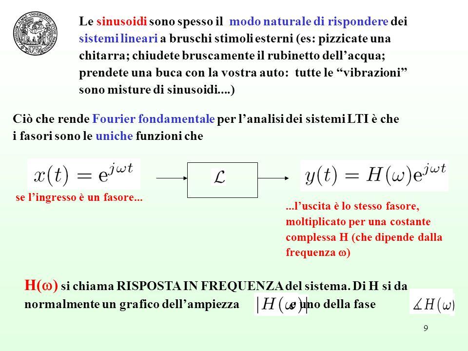 H() si chiama RISPOSTA IN FREQUENZA del sistema. Di H si da