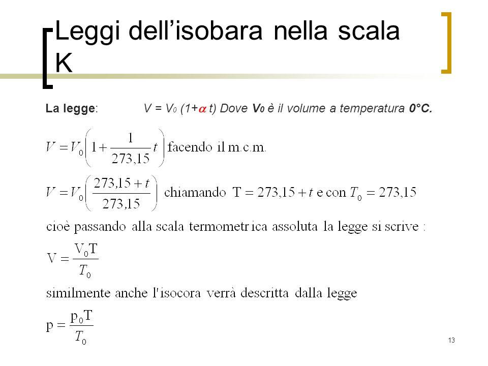 Leggi dell'isobara nella scala K
