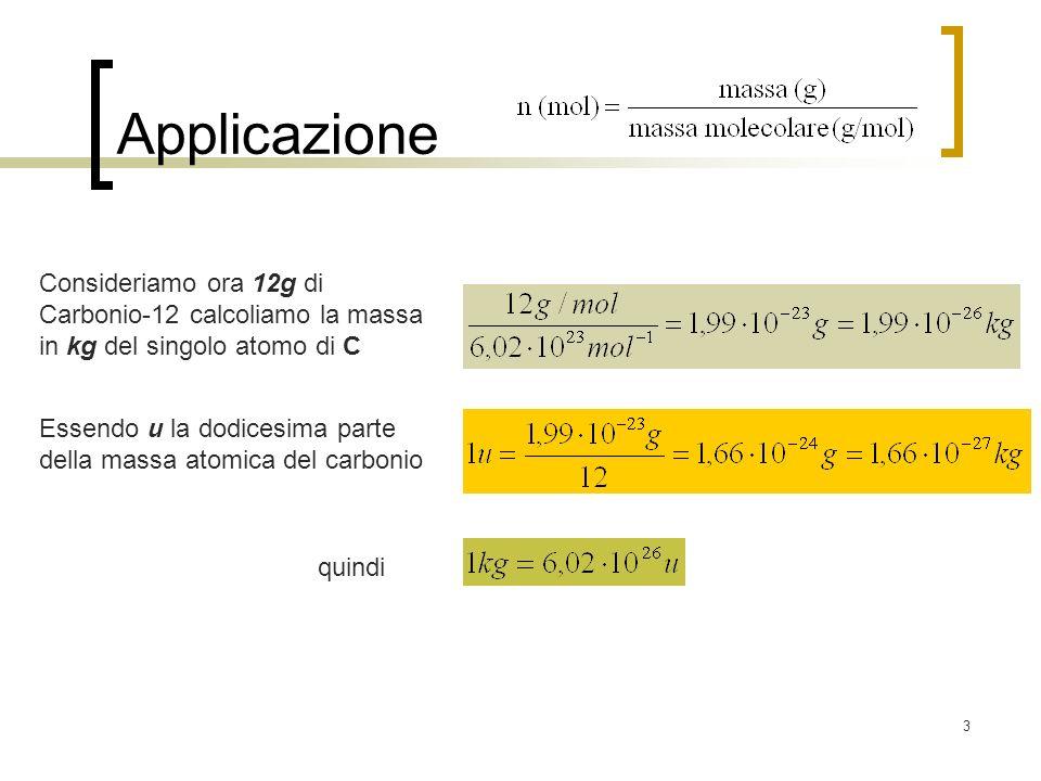 Applicazione Consideriamo ora 12g di Carbonio-12 calcoliamo la massa in kg del singolo atomo di C.