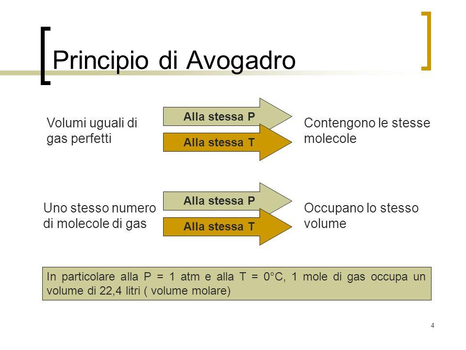 Principio di Avogadro Volumi uguali di gas perfetti