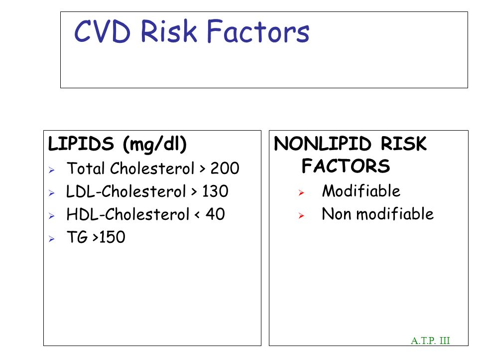 CVD Risk Factors LIPIDS (mg/dl) NONLIPID RISK FACTORS