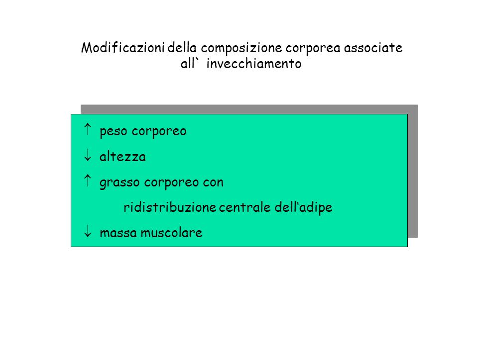 Modificazioni della composizione corporea associate