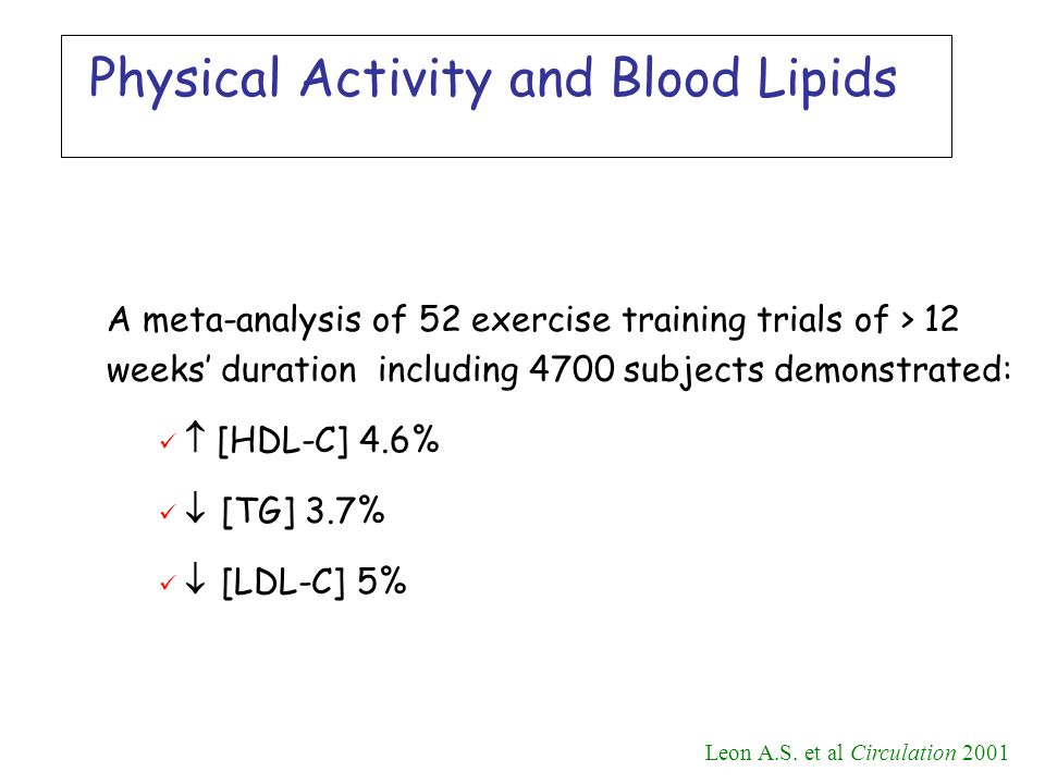 Physical Activity and Blood Lipids