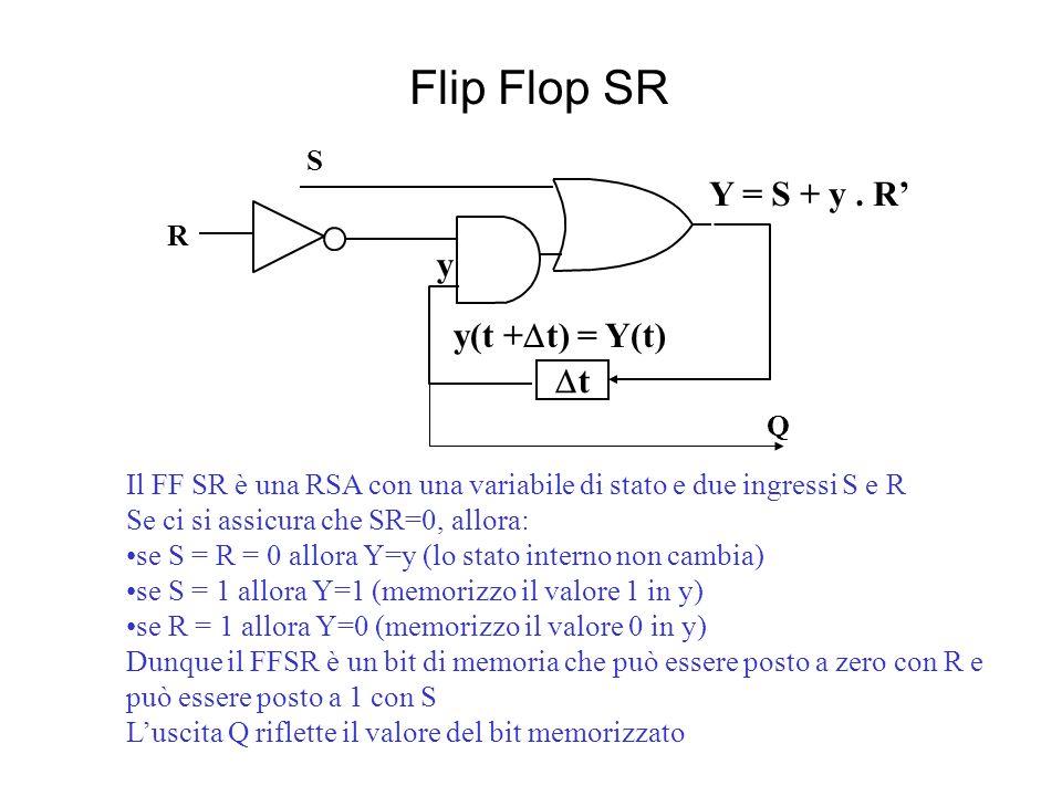 Flip Flop SR Y = S + y . R' y y(t +Dt) = Y(t) Dt S R Q