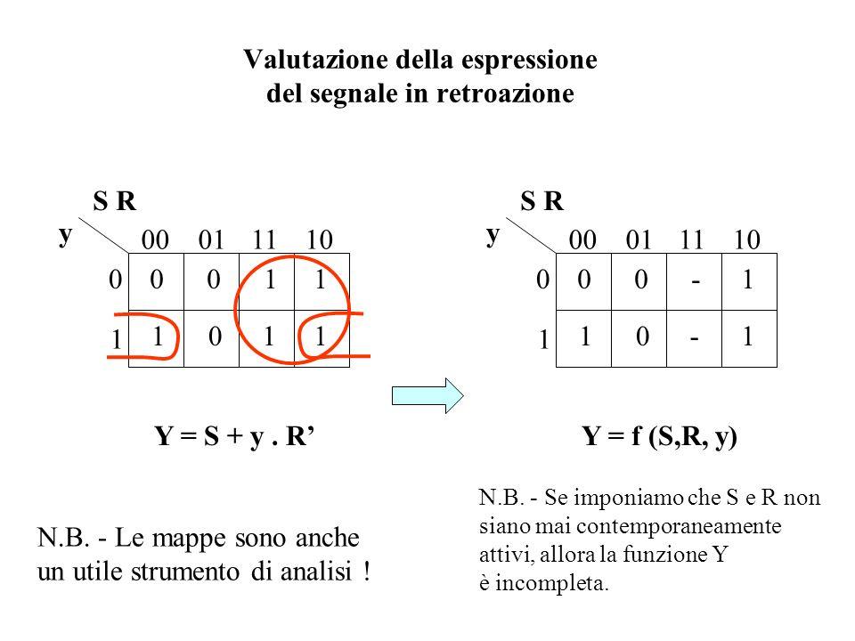 Valutazione della espressione del segnale in retroazione