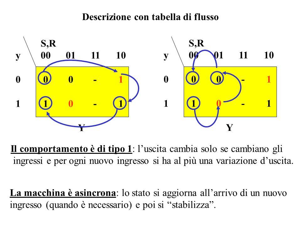 Descrizione con tabella di flusso