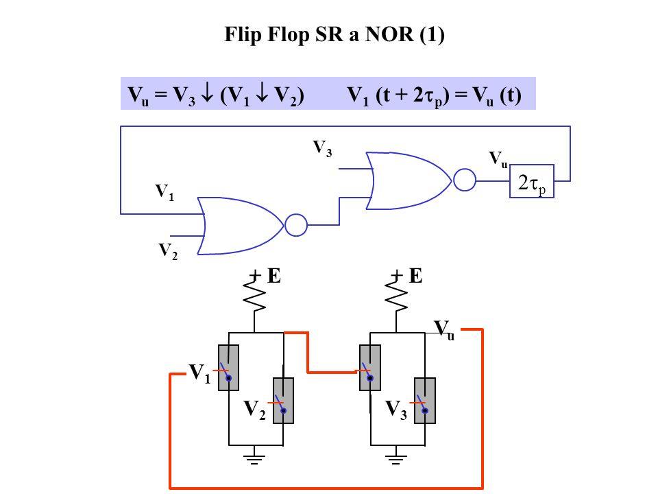 Flip Flop SR a NOR (1) + E + E
