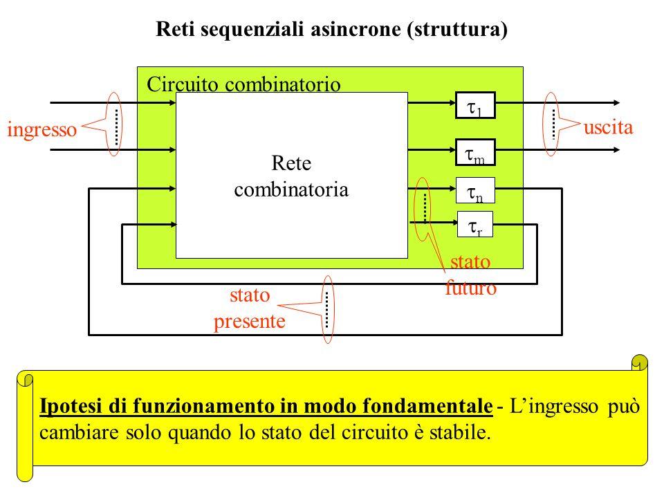 Reti sequenziali asincrone (struttura)