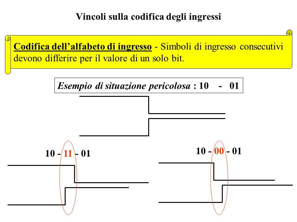 Vincoli sulla codifica degli ingressi