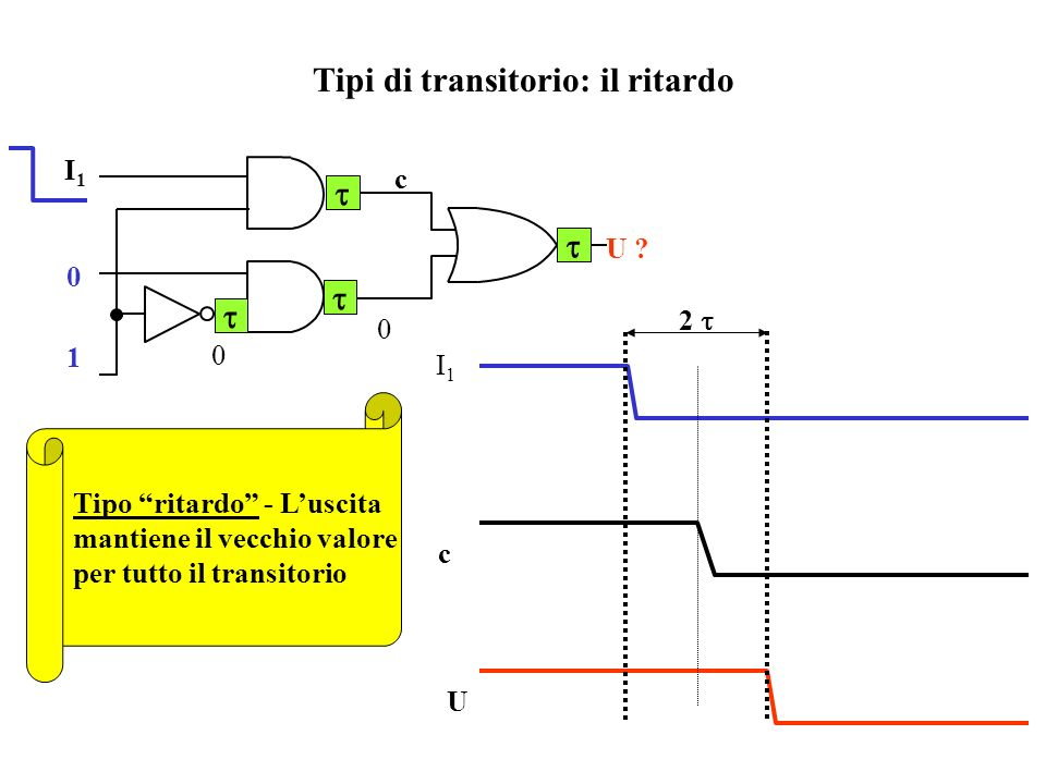 Tipi di transitorio: il ritardo