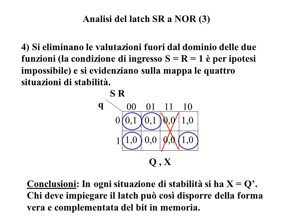 Analisi del latch SR a NOR (3)
