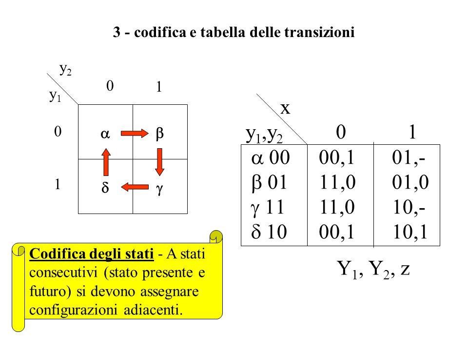 3 - codifica e tabella delle transizioni