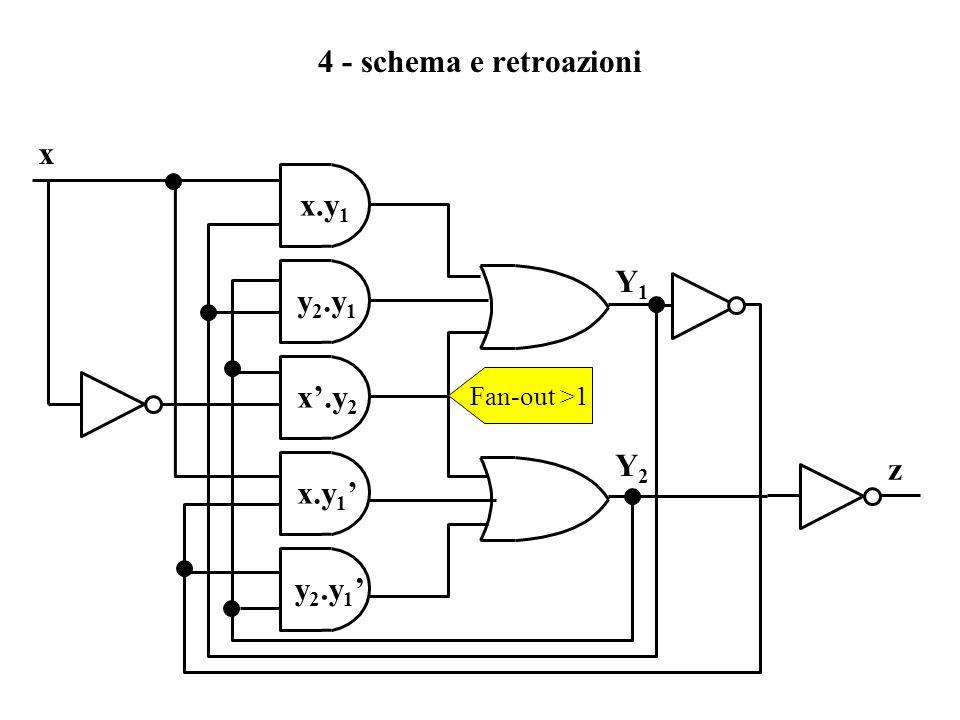 4 - schema e retroazioni x Y1 x.y1 y2.y1 x'.y2 Y2 x.y1' y2.y1' z