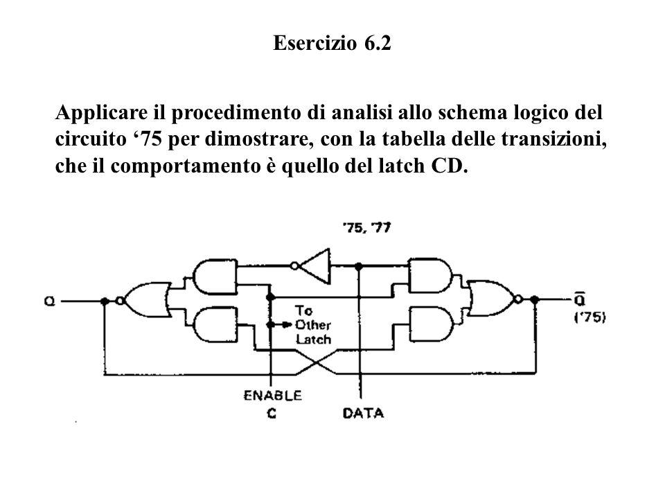 Esercizio 6.2 Applicare il procedimento di analisi allo schema logico del. circuito '75 per dimostrare, con la tabella delle transizioni,