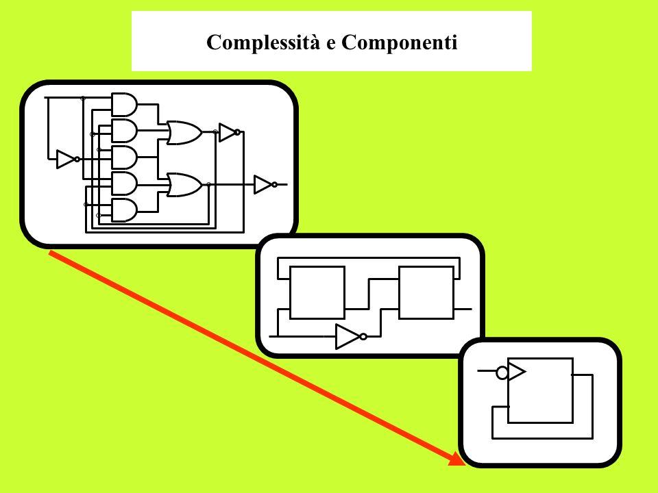 Complessità e Componenti