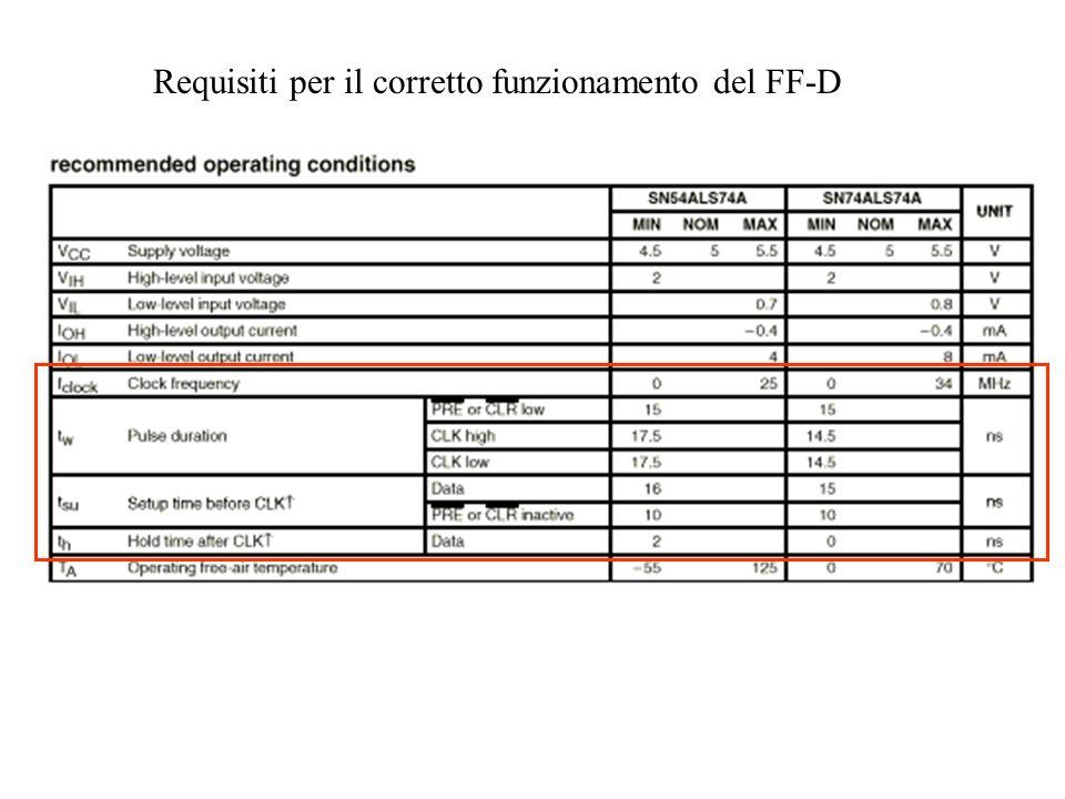 Requisiti per il corretto funzionamento del FF-D