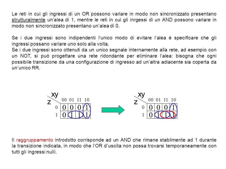 Le reti in cui gli ingressi di un OR possono variare in modo non sincronizzato presentano strutturalmente un'alea di 1, mentre le reti in cui gli inrgessi di un AND possono variare in modo non sincronizzato presentano un'alea di 0.