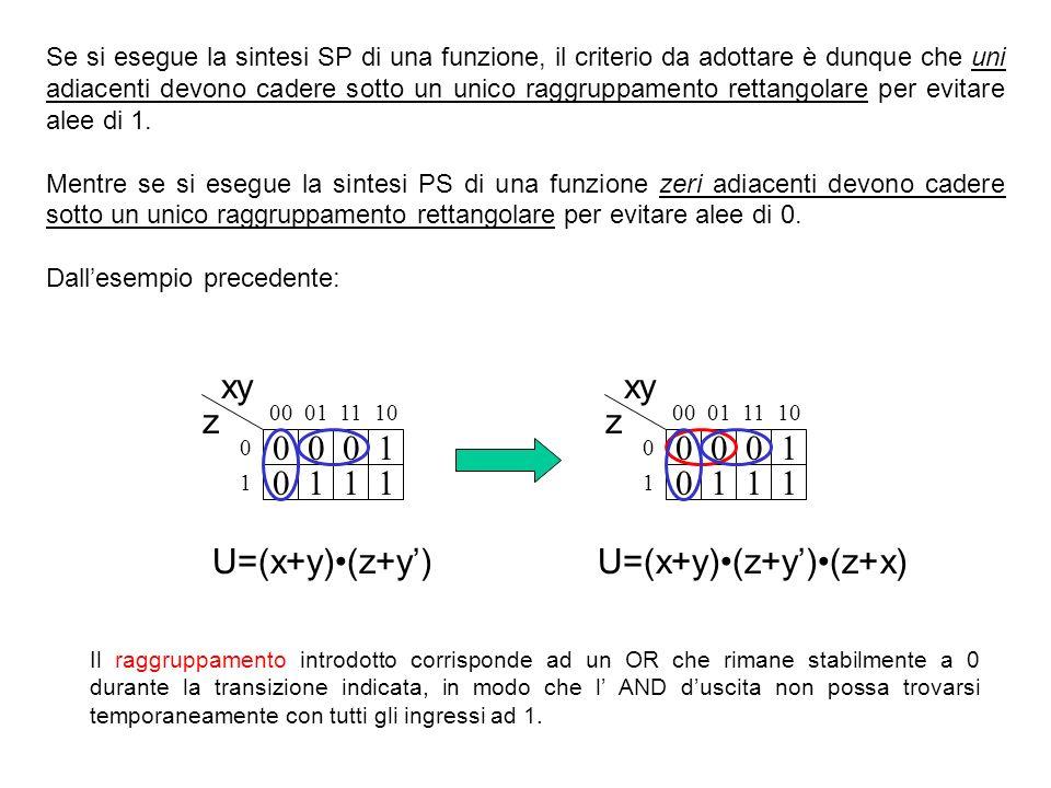 U=(x+y)•(z+y')•(z+x)