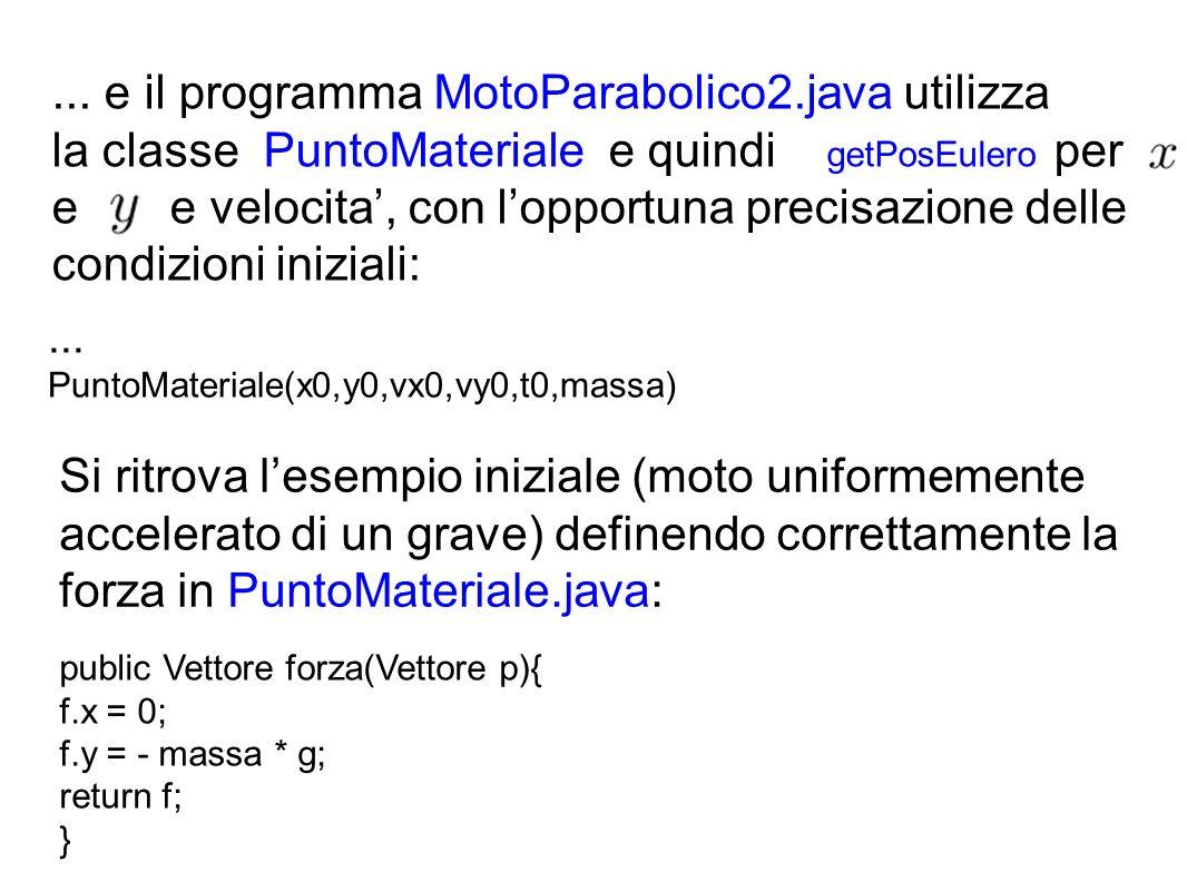 ... e il programma MotoParabolico2.java utilizza