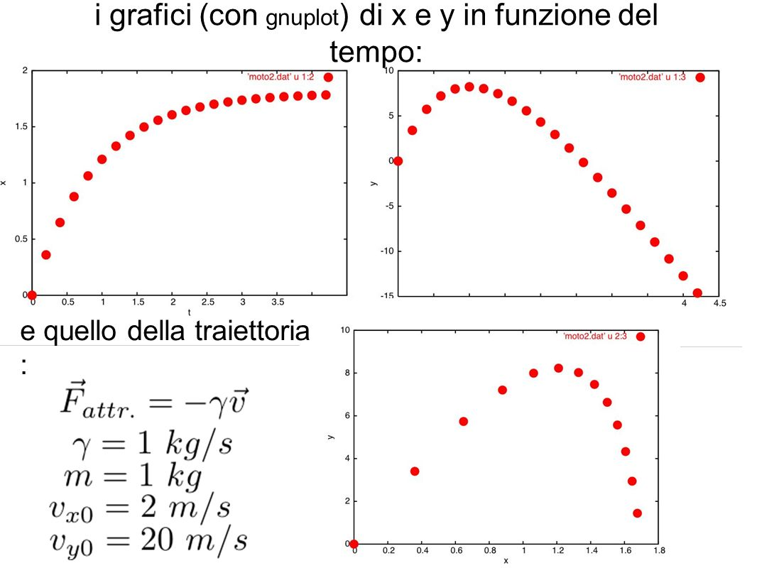 i grafici (con gnuplot) di x e y in funzione del tempo: