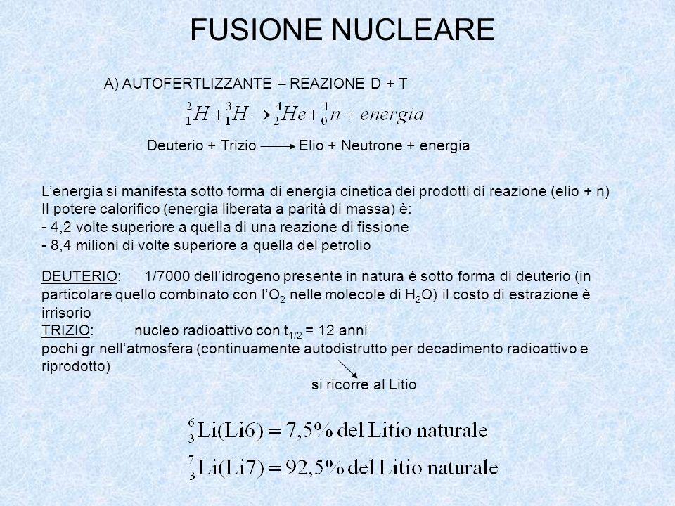 FUSIONE NUCLEARE A) AUTOFERTLIZZANTE – REAZIONE D + T